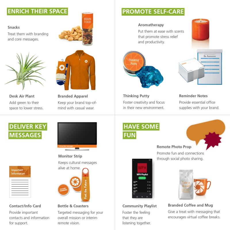 examples of channel partner marketing campaign items